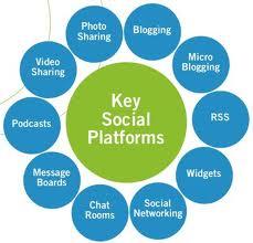 Socail meda platforms