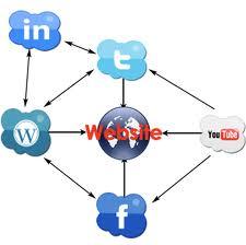 Social media interlink